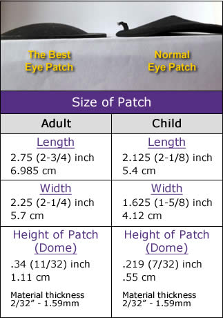 Size Patch Profiles